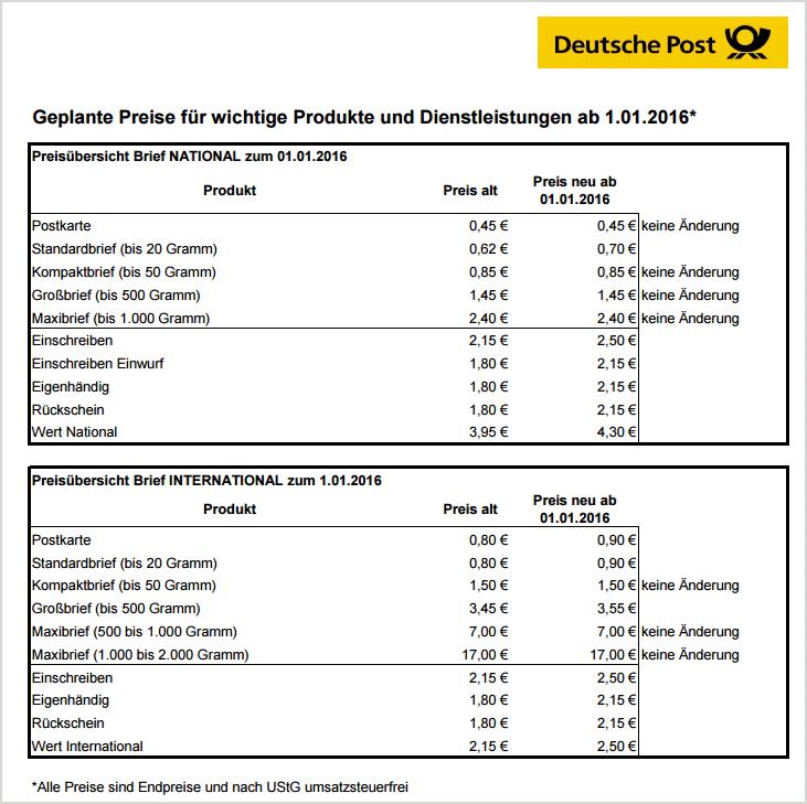 Portoerhöhung 2016 | Tabelle: Portoübersicht ab 01.01.2016 | orgaMAX Bürosoftware