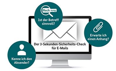 3-Sekunden-Sicherheits-Check für E-Mails | orgaMAX Bürosoftware